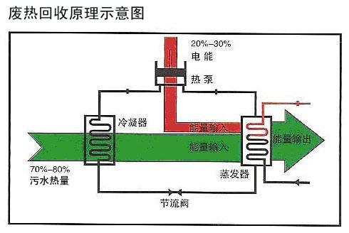 电路 电路图 电子 户型 户型图 平面图 原理图 490_328